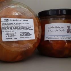 Tajine de poulet aux olives